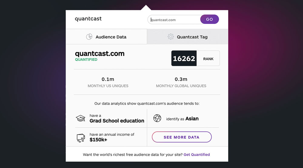 Quantcast Chrome Extension